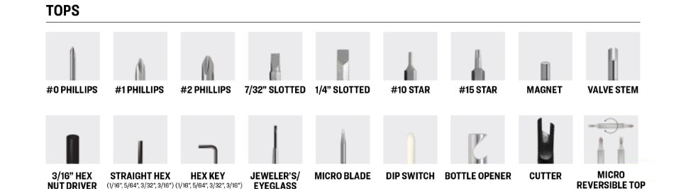 Picture of Pocket Partner - Fixed Blade Screwdriver